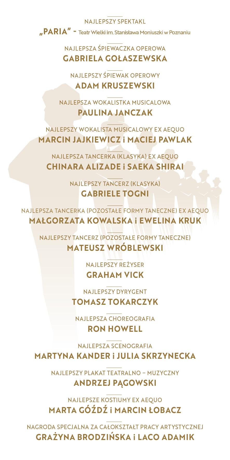 Laureaci, którzy otrzymali statuetki Teatralnych Nagród Muzycznych